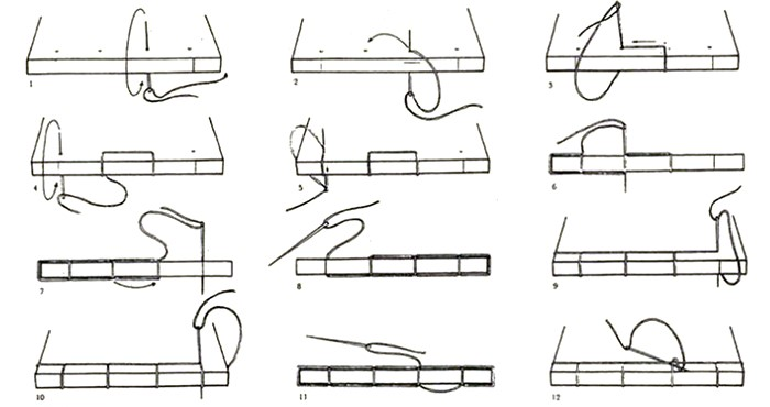 Cómo hacer el cosido japonés en la encuadernación japonesa